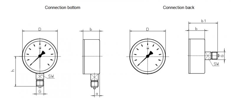 Chân dưới và chân sau đồng hồ áp suất