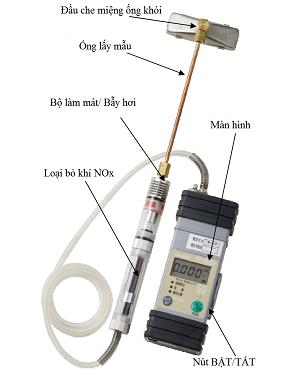 Máy đo khí CO trong khí thải tiêu chuẩn XP-333IIA
