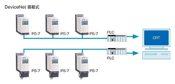 Lắp đặt đầu đo khí PS-7 Cosmos để làm gì?