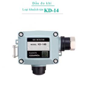 Ứng dụng máy đầu đo phát hiện rò rỉ khí Hydro H2 KD-14
