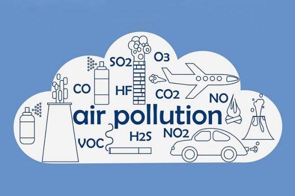 Tiêu chuẩn khí thải về lò đốt chất thải công nghiệp