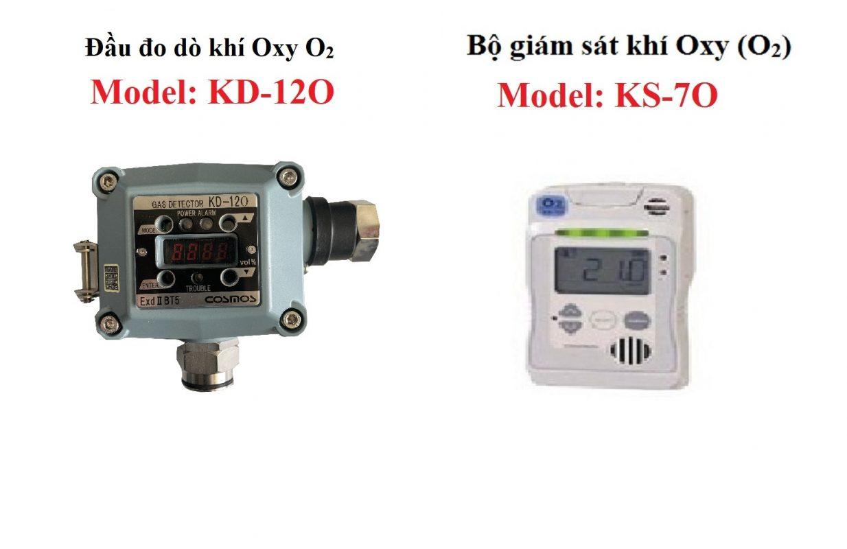 So sánh đầu dò khí Oxy KD-12O và KS-7O